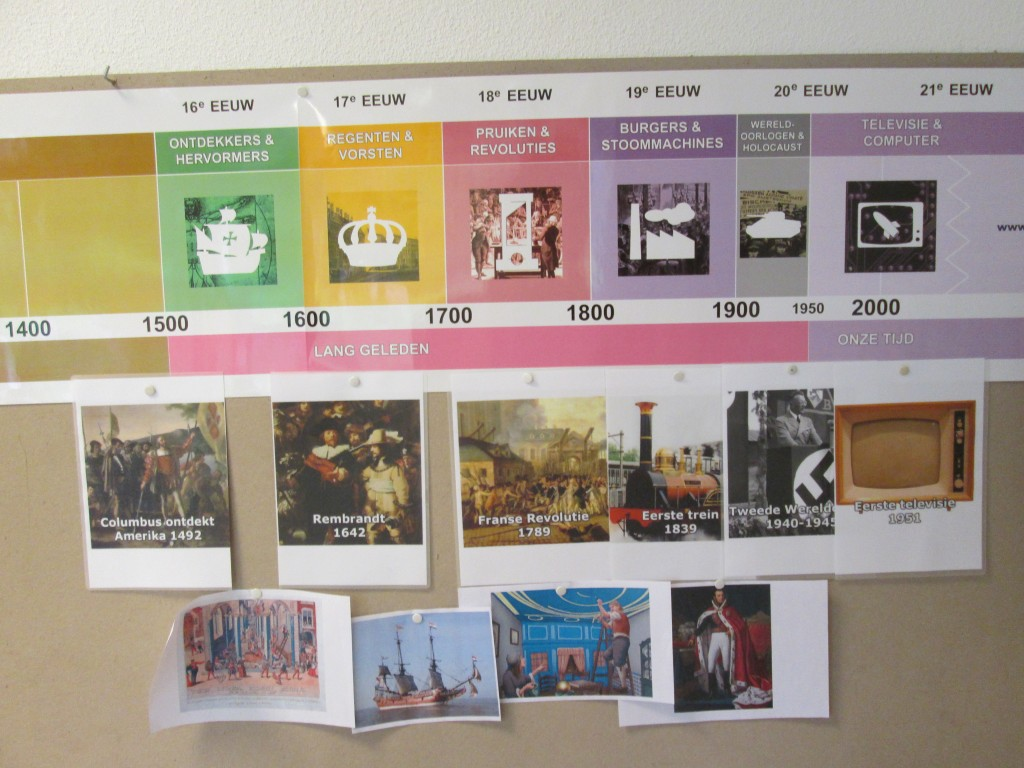 Timeline in grade 7